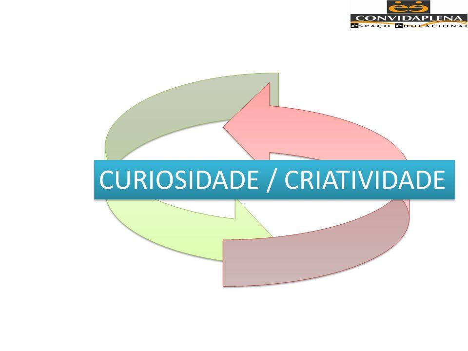 CURIOSIDADE / CRIATIVIDADE