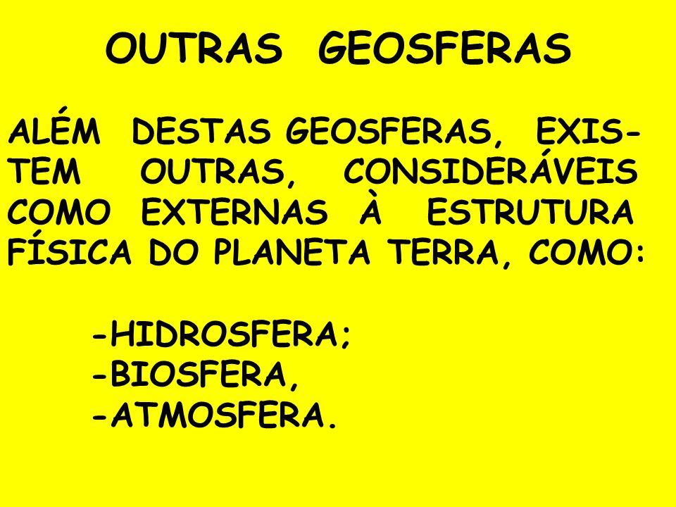OUTRAS GEOSFERAS ALÉM DESTAS GEOSFERAS, EXIS- TEM OUTRAS, CONSIDERÁVEIS COMO EXTERNAS À ESTRUTURA FÍSICA DO PLANETA TERRA, COMO: