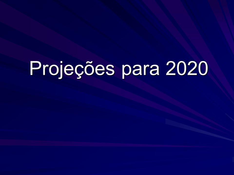 Projeções para 2020