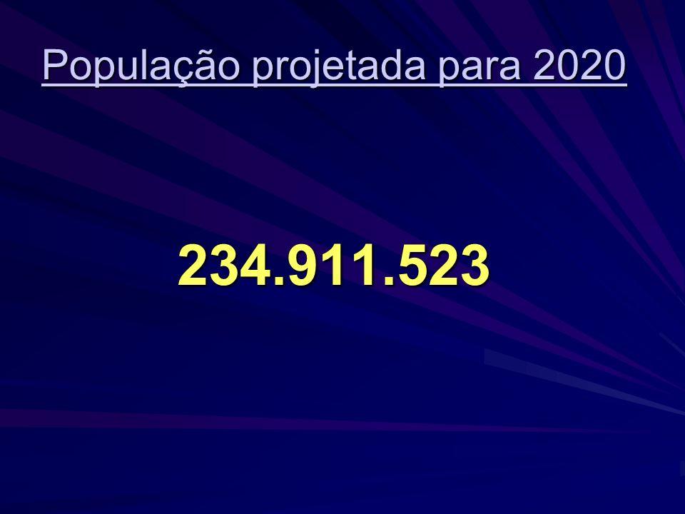 População projetada para 2020