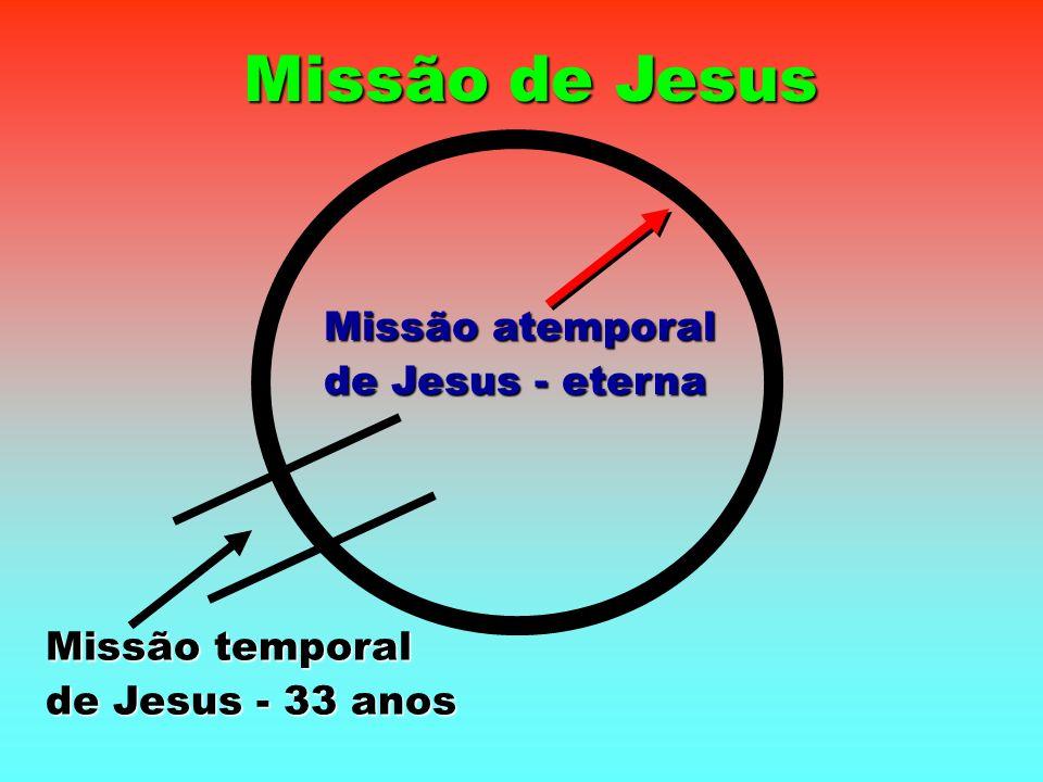 Missão de Jesus Missão atemporal de Jesus - eterna Missão temporal