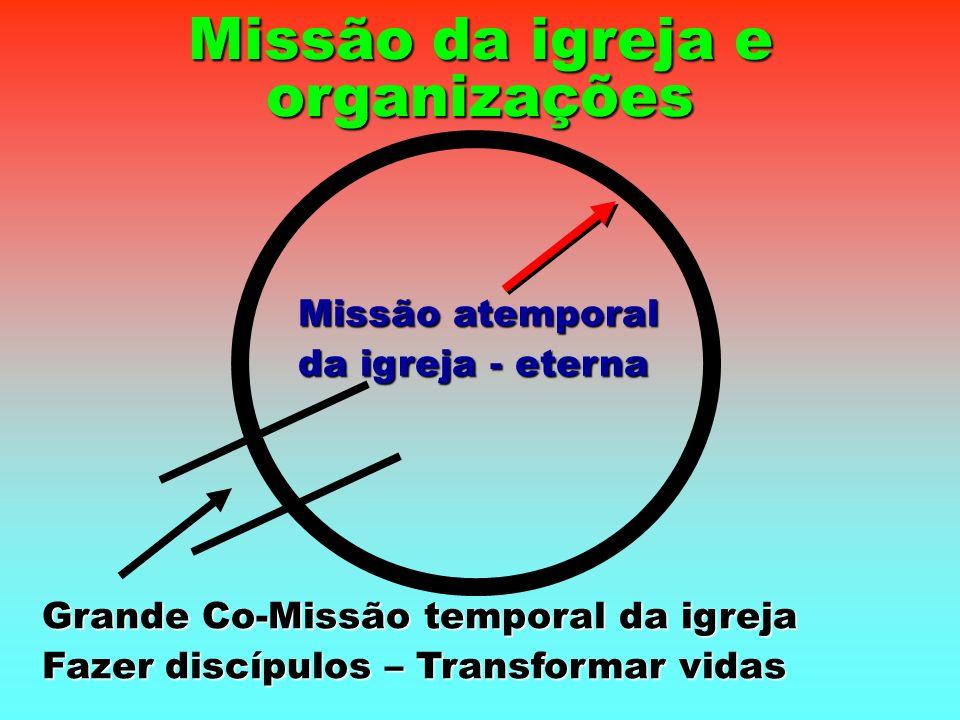 Missão da igreja e organizações
