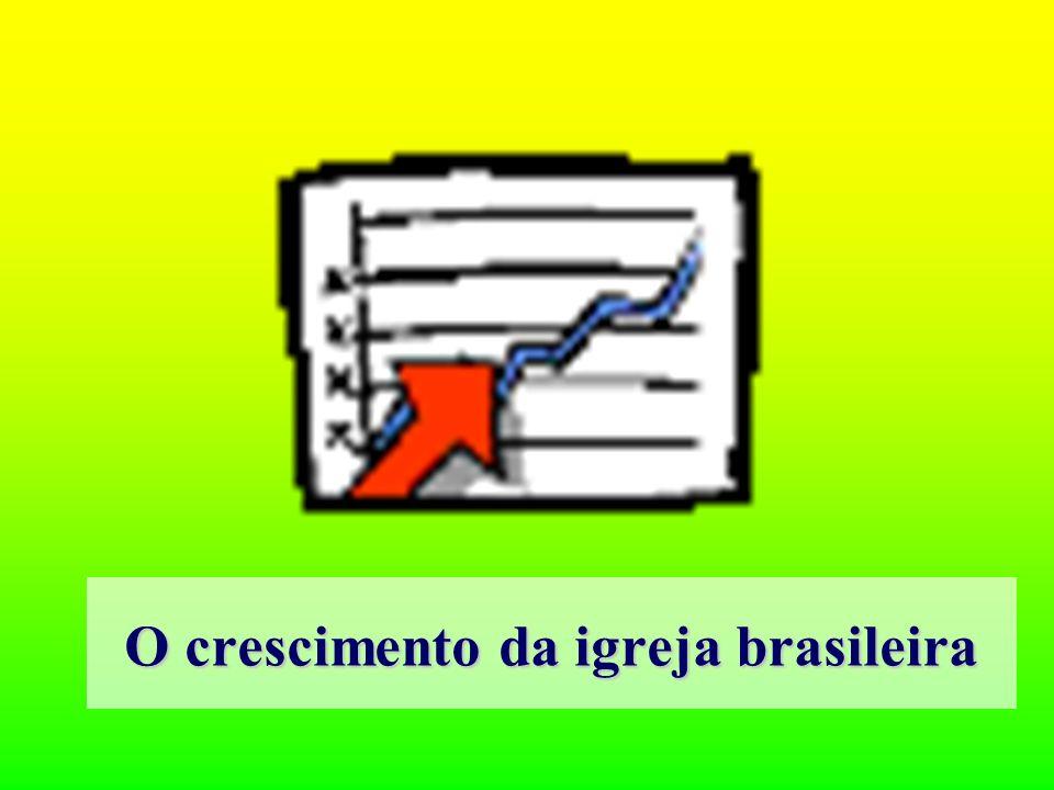 O crescimento da igreja brasileira
