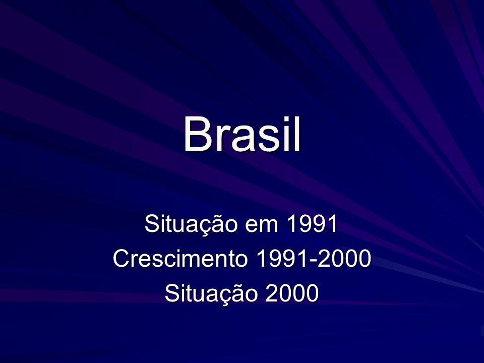 Situação em 1991 Crescimento 1991-2000 Situação 2000
