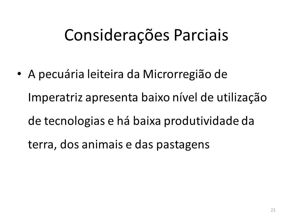 Considerações Parciais