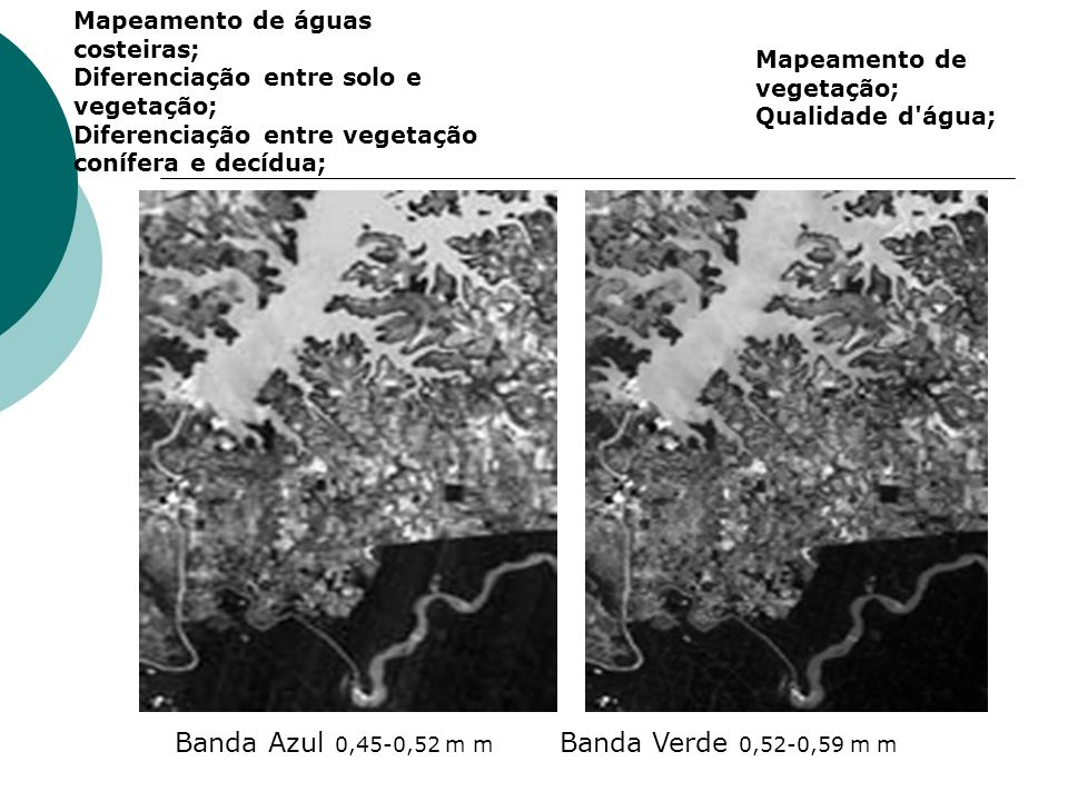 Banda Azul 0,45-0,52 m m Banda Verde 0,52-0,59 m m