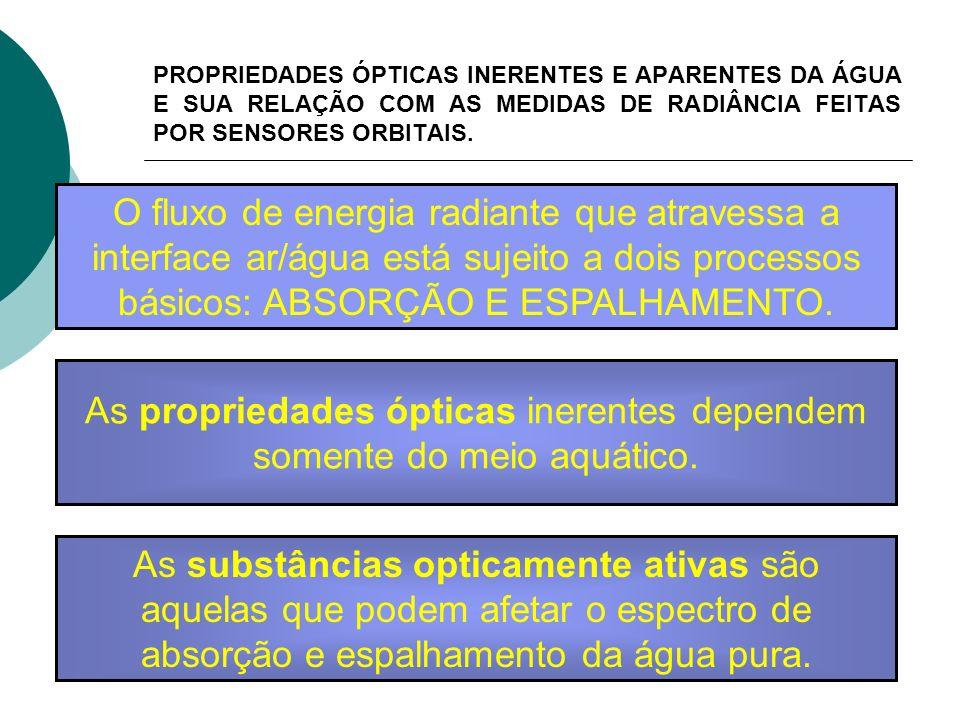 As propriedades ópticas inerentes dependem somente do meio aquático.