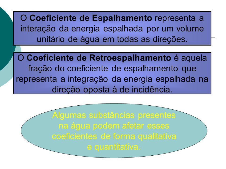 O Coeficiente de Espalhamento representa a interação da energia espalhada por um volume unitário de água em todas as direções.