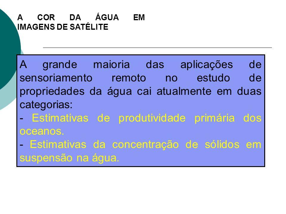 - Estimativas de produtividade primária dos oceanos.