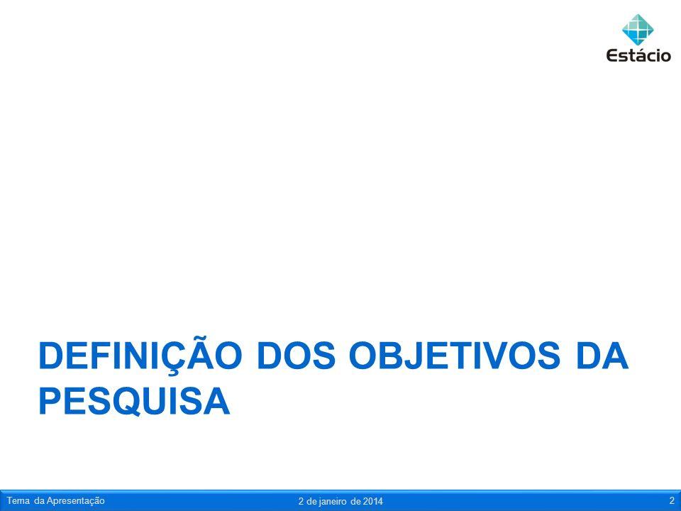 DEFINIÇÃO DOS OBJETIVOS DA PESQUISA