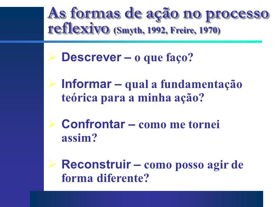As formas de ação no processo reflexivo (Smyth, 1992, Freire, 1970)