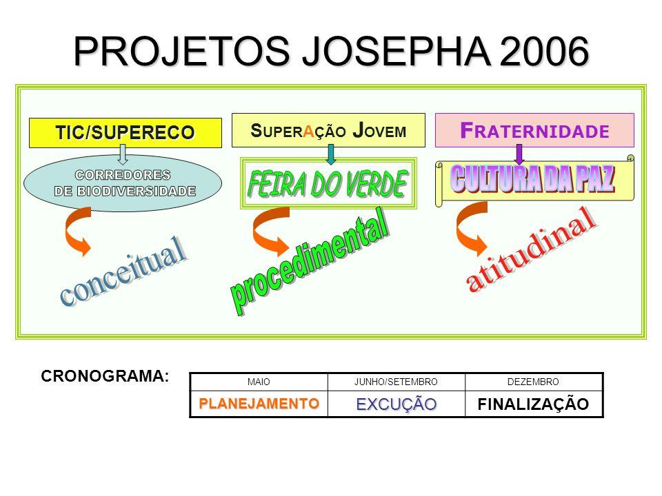 PROJETOS JOSEPHA 2006 CORREDORES DE BIODIVERSIDADE procedimental