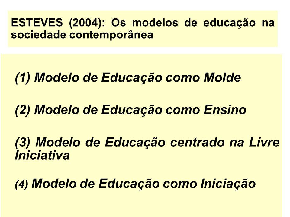 ESTEVES (2004): Os modelos de educação na sociedade contemporânea