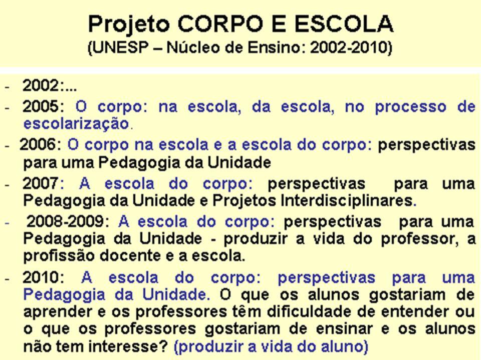 Projeto CORPO E ESCOLA (UNESP – Núcleo de Ensino: 2002-2010)
