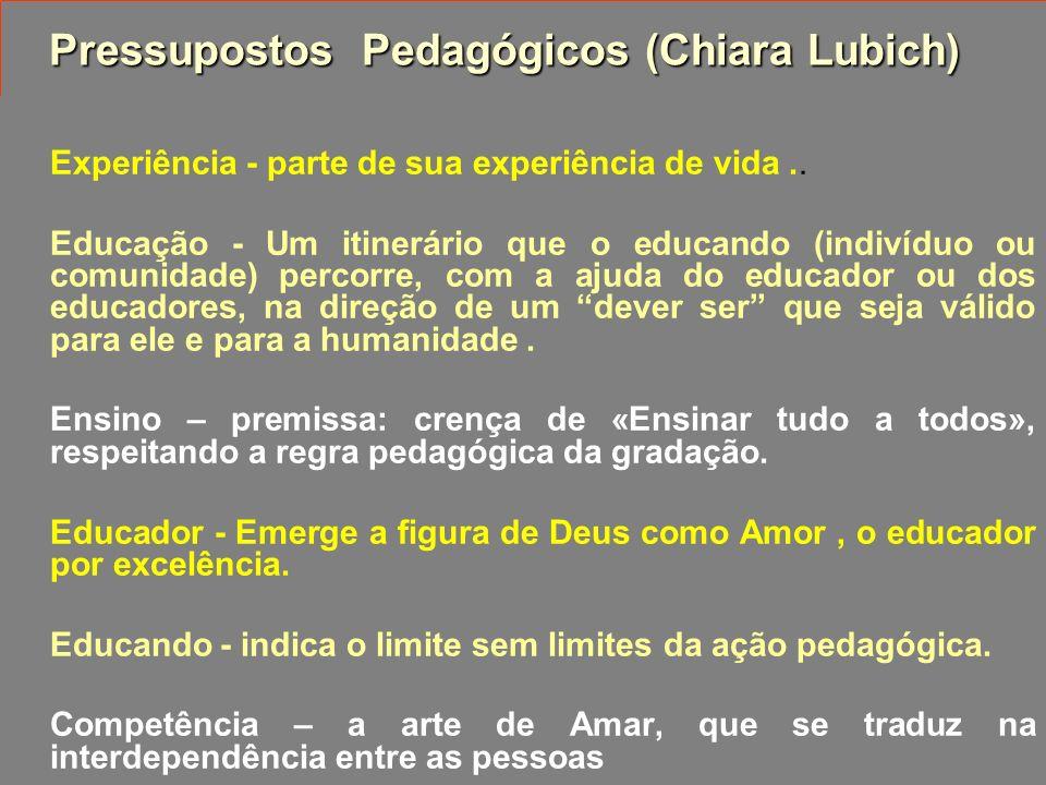 Pressupostos Pedagógicos (Chiara Lubich)