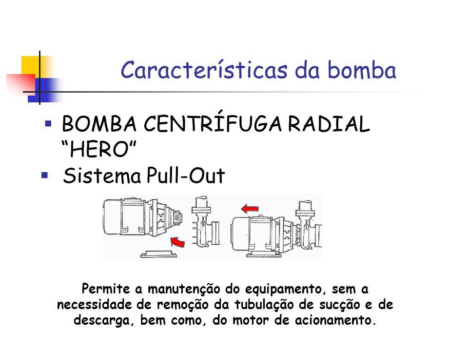 Características da bomba