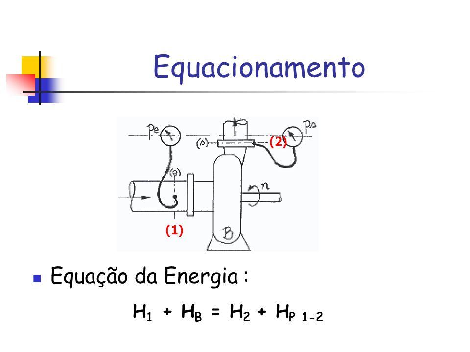 Equacionamento (2) (1) Equação da Energia : H1 + HB = H2 + HP 1-2