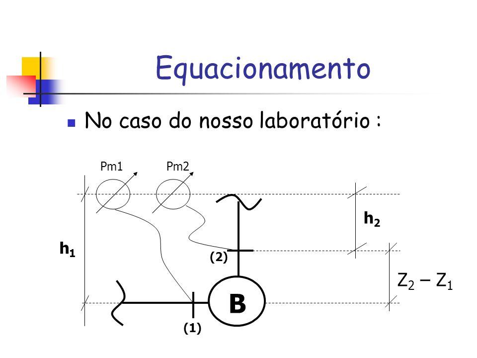 Equacionamento B No caso do nosso laboratório : Z2 – Z1 h2 h1 Pm1 Pm2
