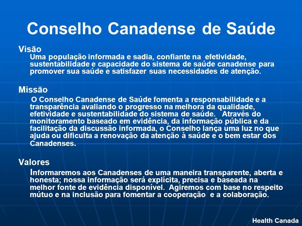 Conselho Canadense de Saúde