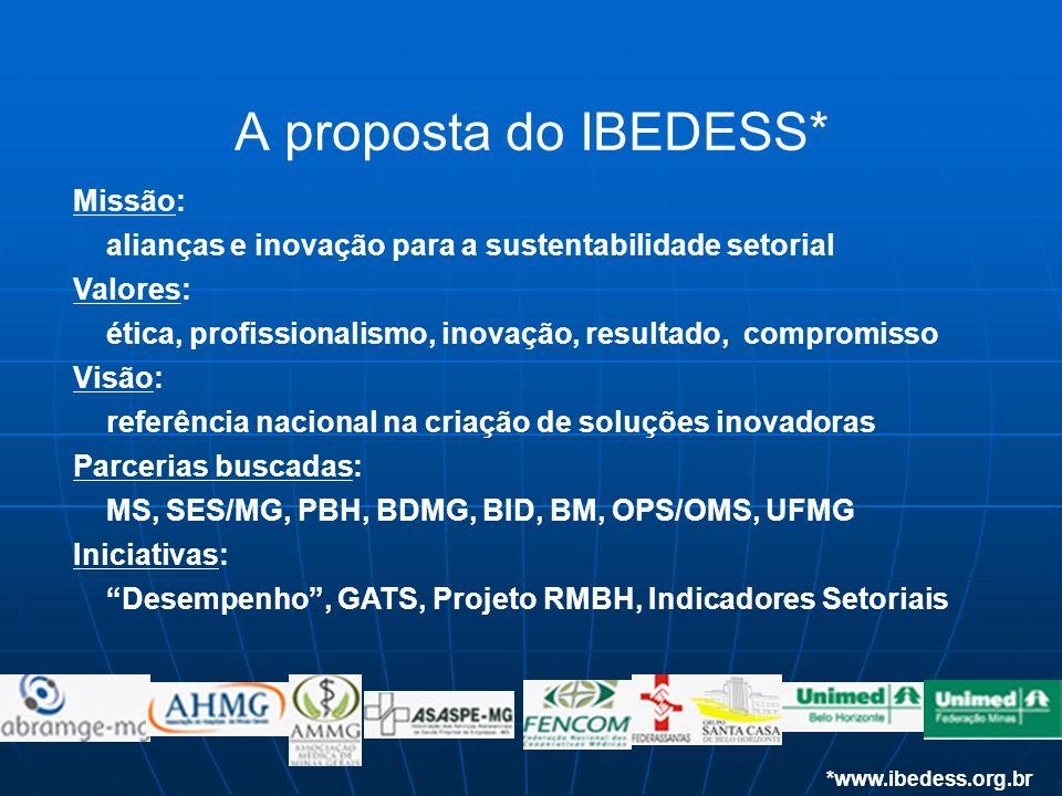 A proposta do IBEDESS* Missão: