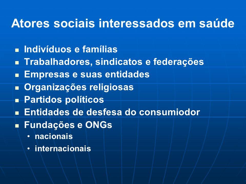 Atores sociais interessados em saúde