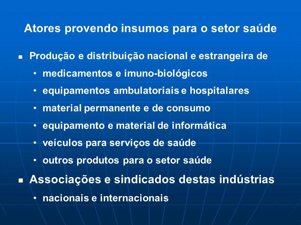 Atores provendo insumos para o setor saúde
