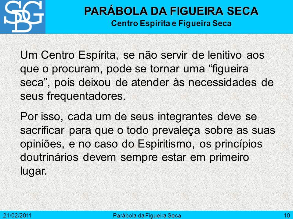 PARÁBOLA DA FIGUEIRA SECA Centro Espírita e Figueira Seca