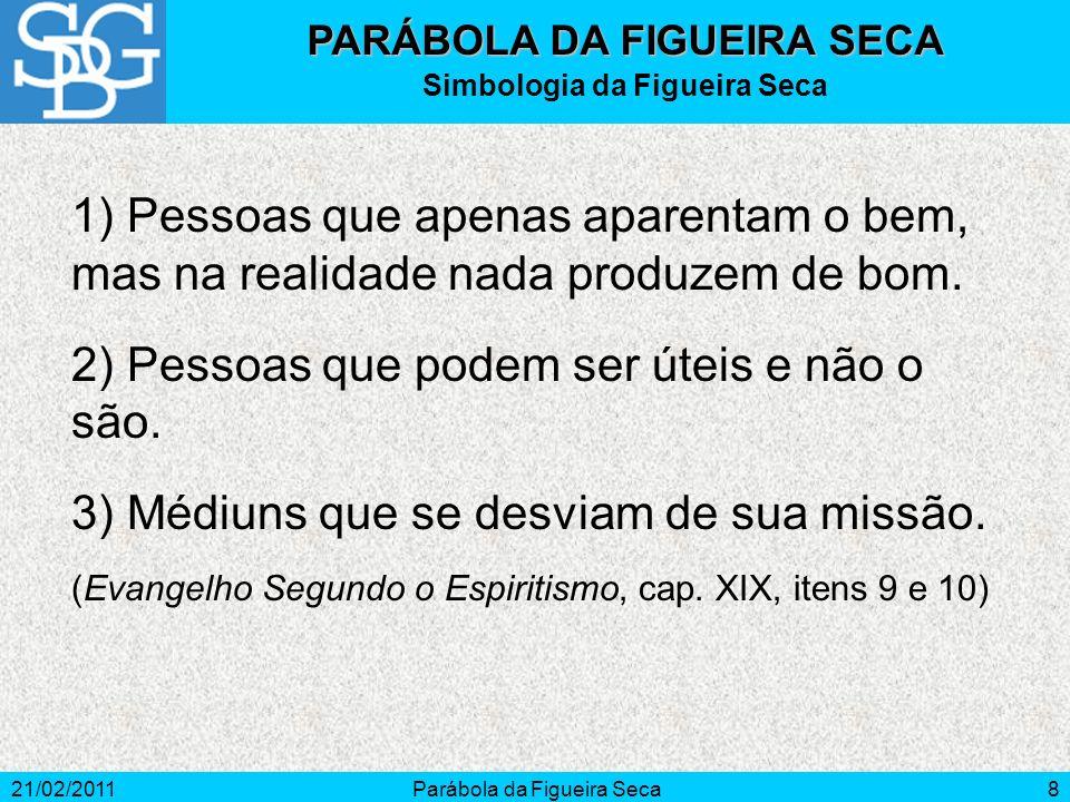 PARÁBOLA DA FIGUEIRA SECA Simbologia da Figueira Seca