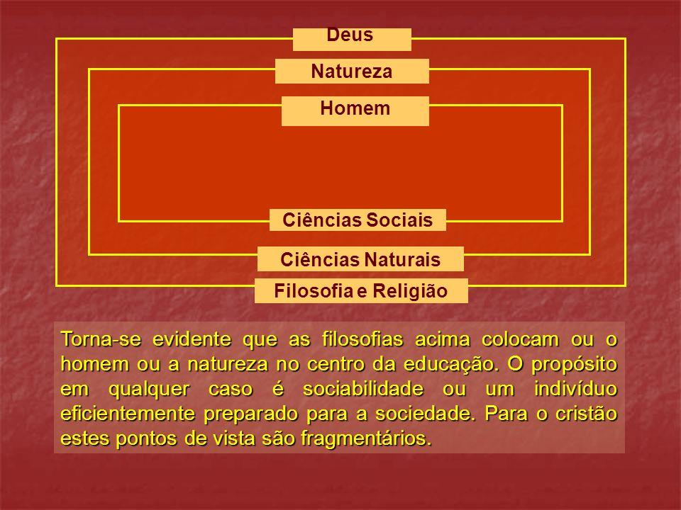 NaturezaHomem. Ciências Sociais. Ciências Naturais. Filosofia e Religião. Deus.