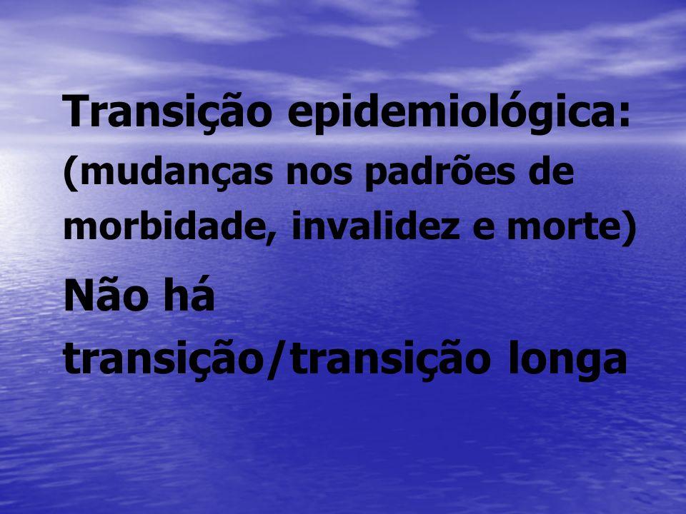 Transição epidemiológica: (mudanças nos padrões de morbidade, invalidez e morte)