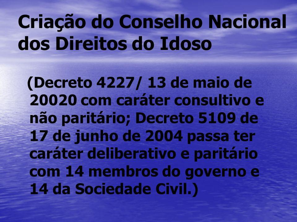 Criação do Conselho Nacional dos Direitos do Idoso