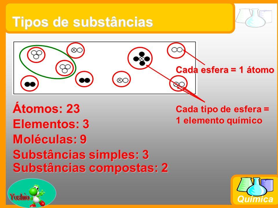 Tipos de substâncias Yoshio Átomos: 23 Elementos: 3 Moléculas: 9