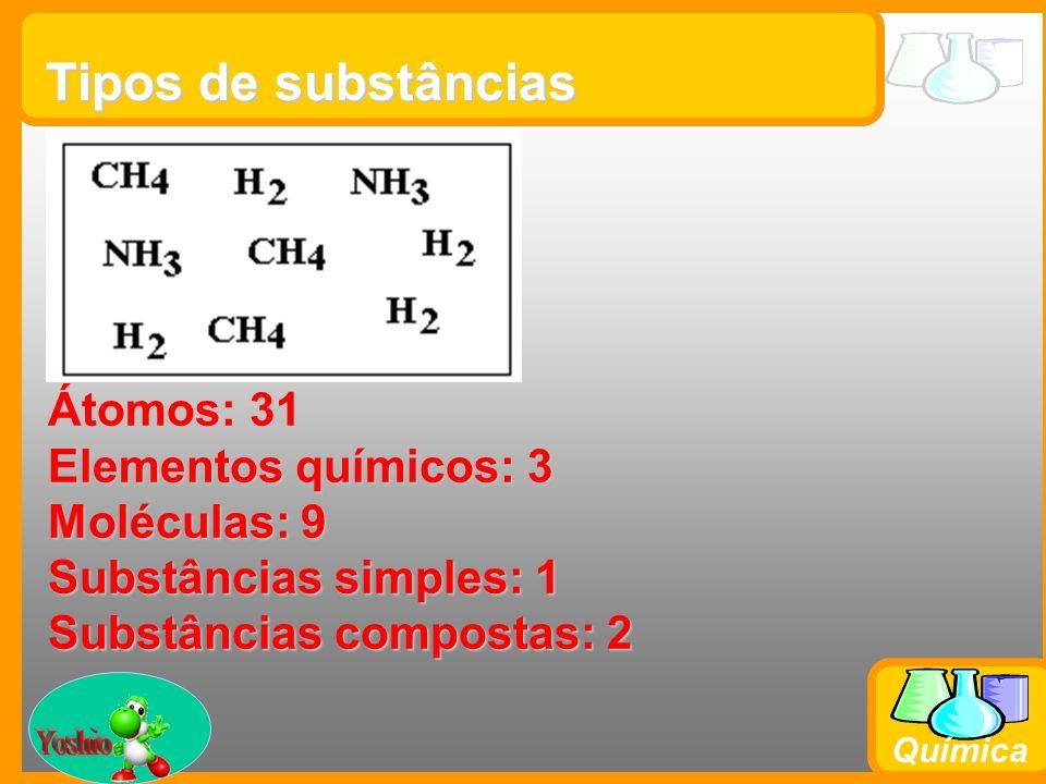 Tipos de substâncias Yoshio Átomos: 31 Elementos químicos: 3
