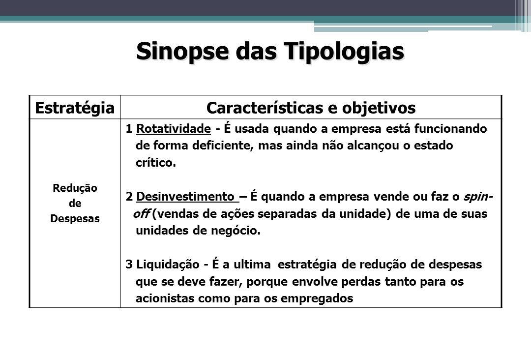 Sinopse das Tipologias Características e objetivos