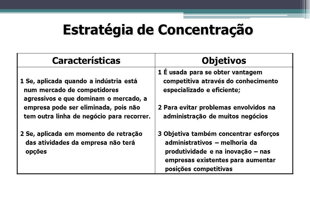 Estratégia de Concentração