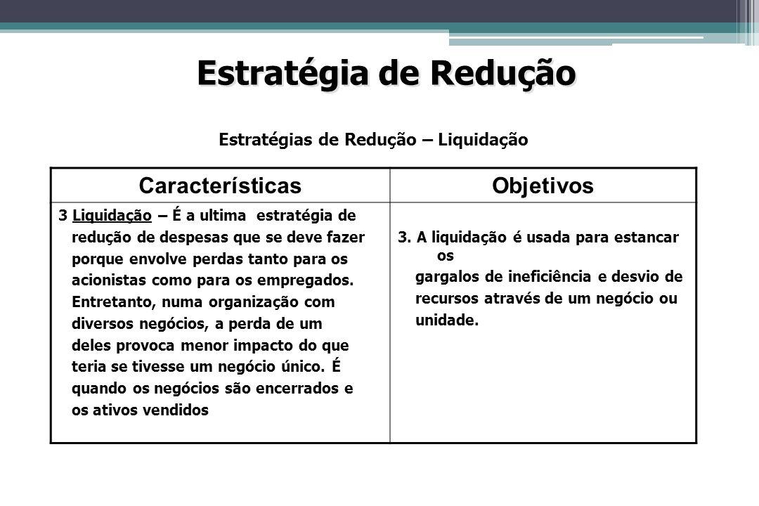 Estratégia de Redução Características Objetivos