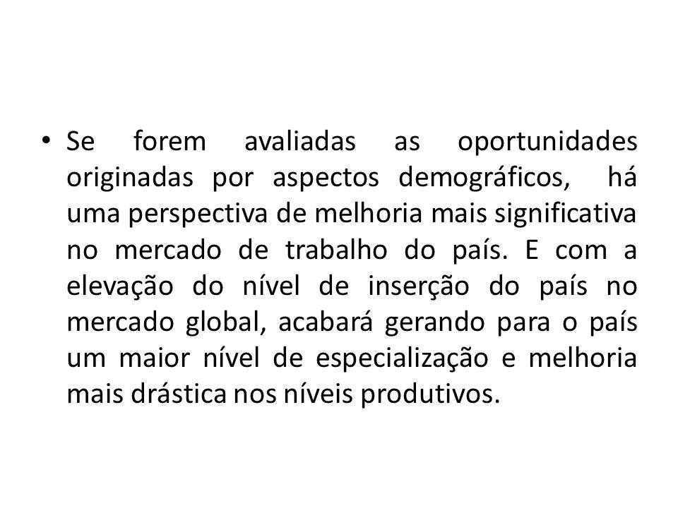 Se forem avaliadas as oportunidades originadas por aspectos demográficos, há uma perspectiva de melhoria mais significativa no mercado de trabalho do país.