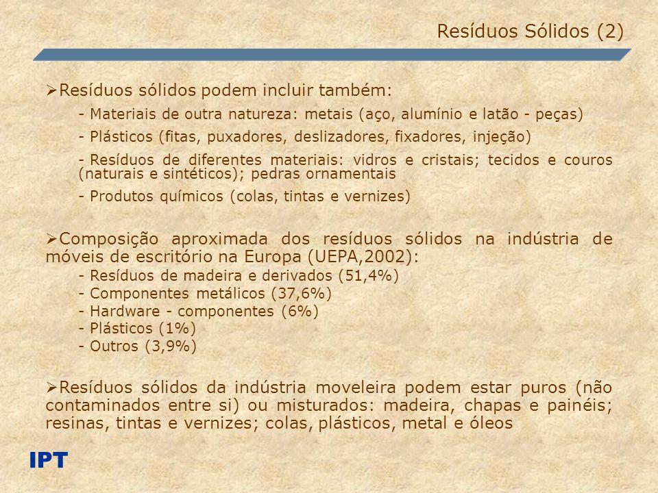 IPT Resíduos Sólidos (2) Resíduos sólidos podem incluir também: