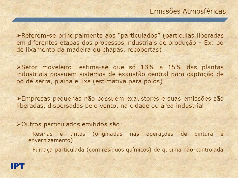 IPT Emissões Atmosféricas