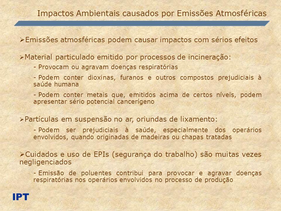 IPT Impactos Ambientais causados por Emissões Atmosféricas
