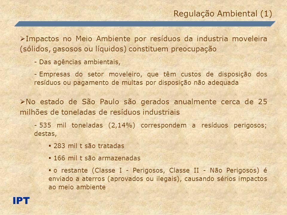 IPT Regulação Ambiental (1)