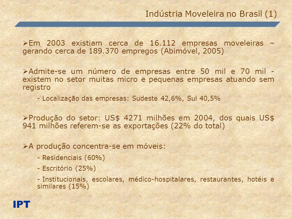 IPT Indústria Moveleira no Brasil (1)