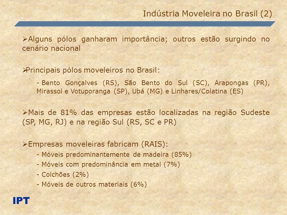 IPT Indústria Moveleira no Brasil (2)