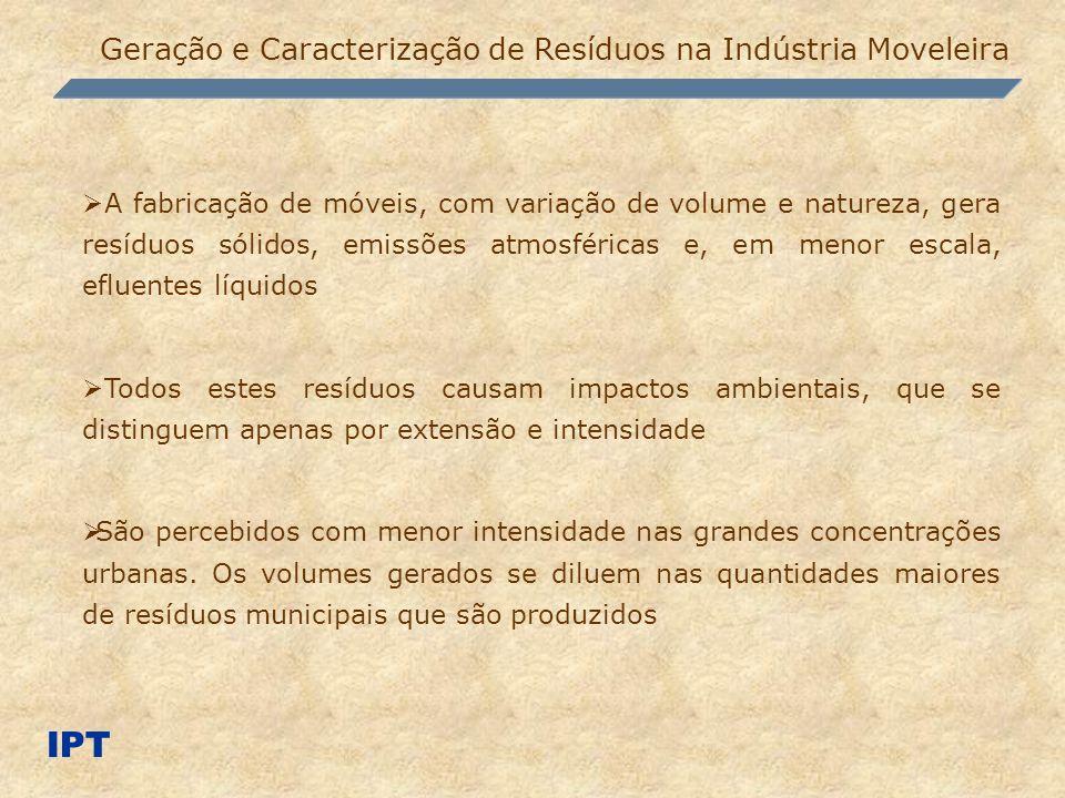 IPT Geração e Caracterização de Resíduos na Indústria Moveleira