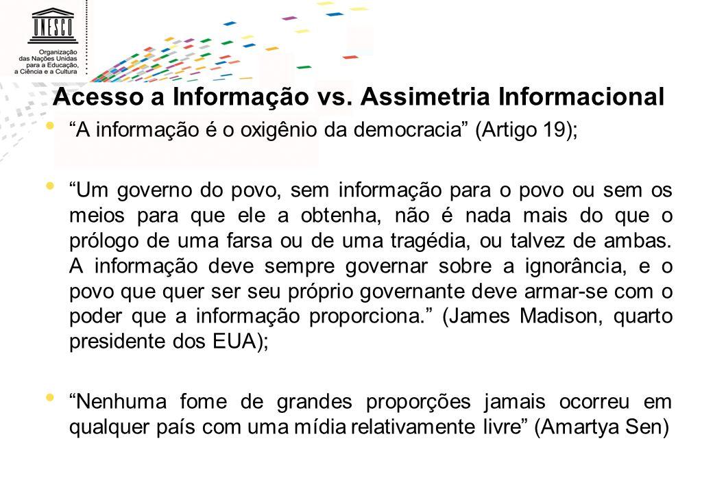 Acesso a Informação vs. Assimetria Informacional