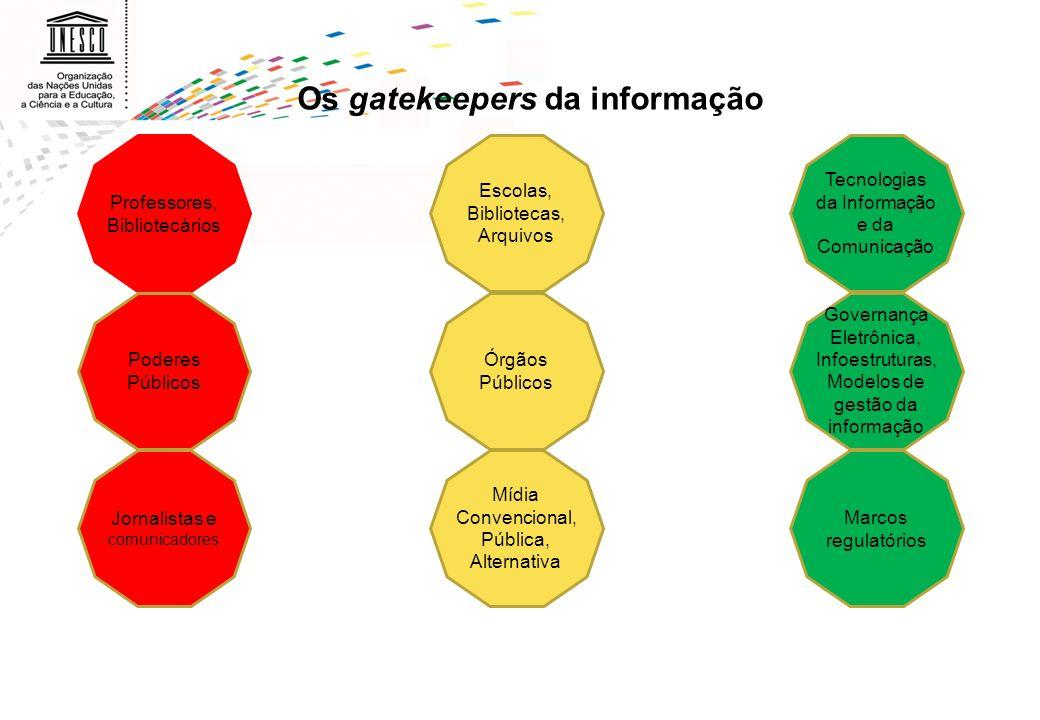 Os gatekeepers da informação