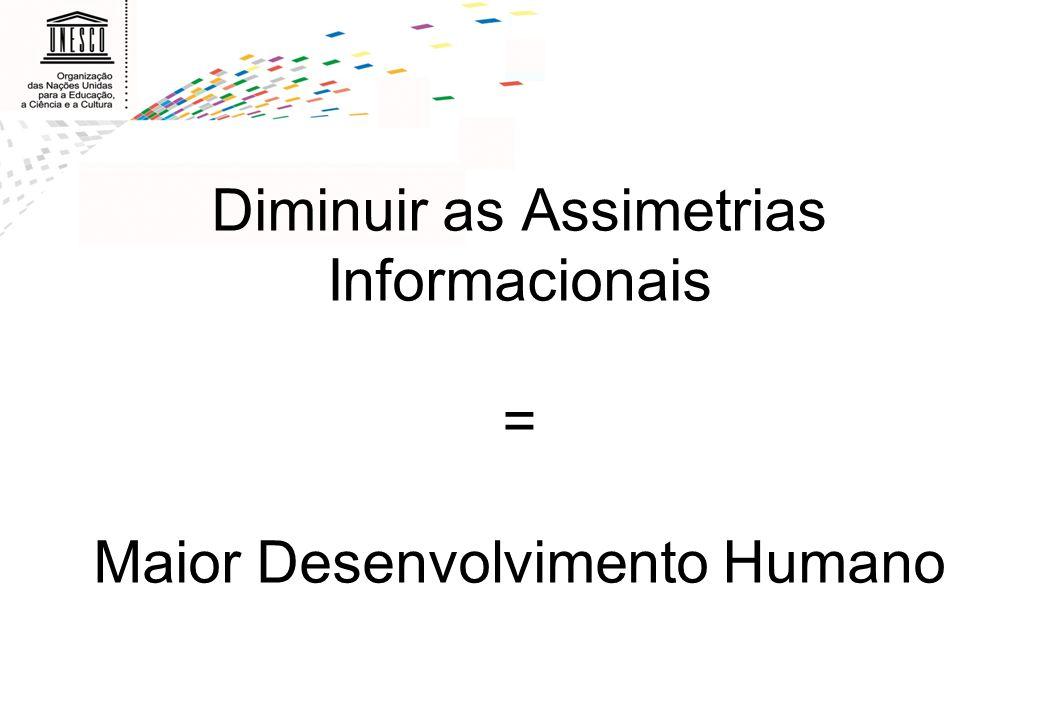 Diminuir as Assimetrias Informacionais = Maior Desenvolvimento Humano