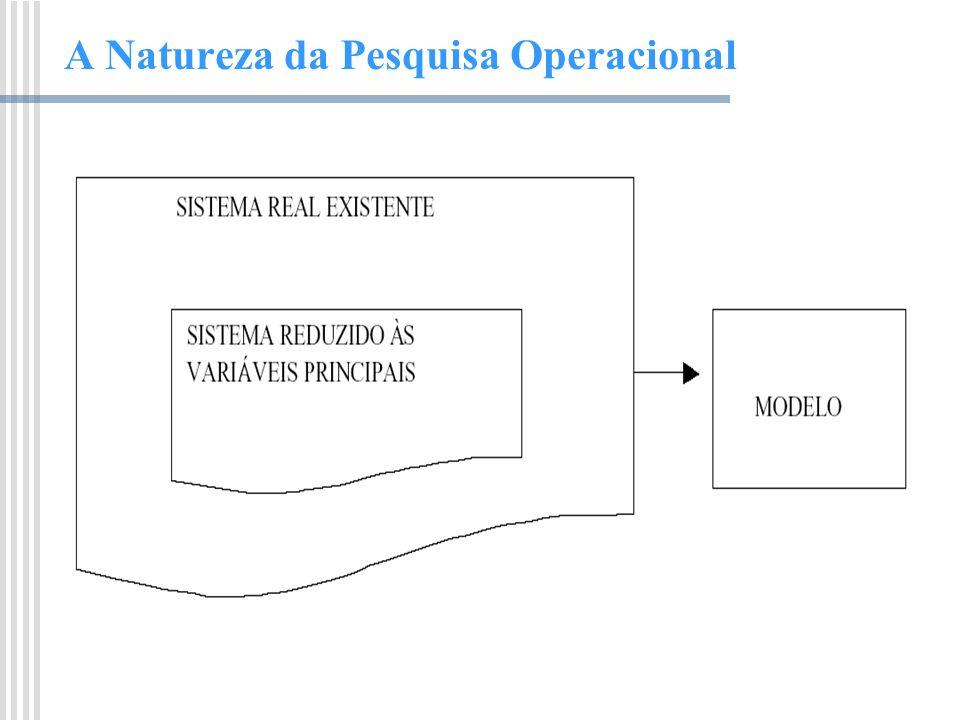 A Natureza da Pesquisa Operacional
