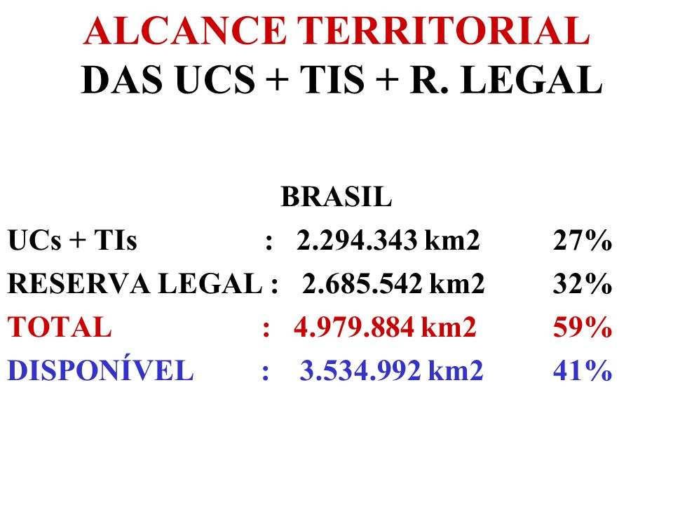 ALCANCE TERRITORIAL DAS UCS + TIS + R. LEGAL