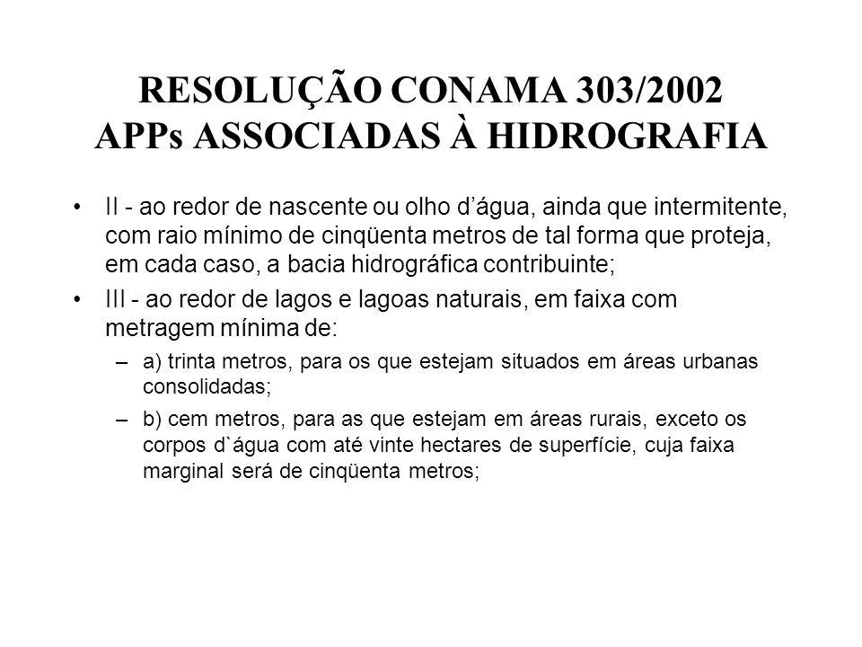 RESOLUÇÃO CONAMA 303/2002 APPs ASSOCIADAS À HIDROGRAFIA